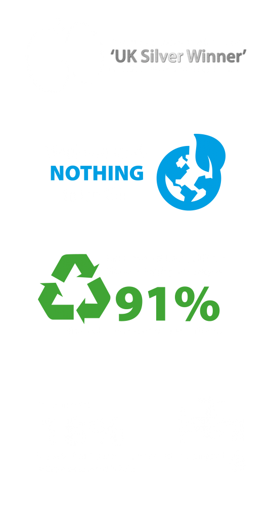 Infographic_B